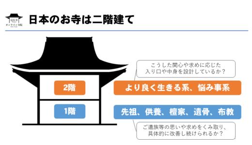 【オンライン寺院を開設します!#2】日本のお寺は二階建て